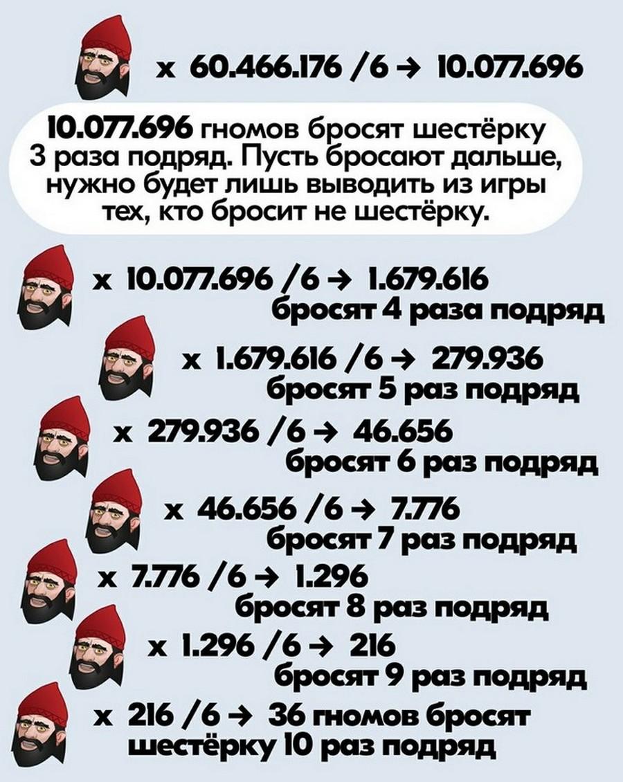 Теория вероятности и гномы &8212; математика в картинках